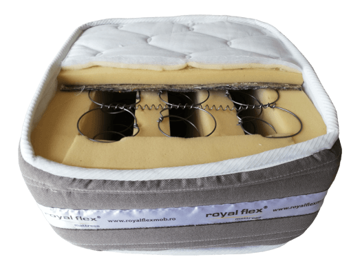 Saltea-Optimum-Super-Ortopedic-ERGOFLEX-mostrar-88