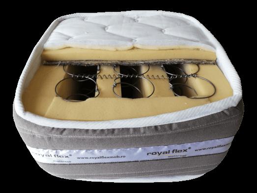 Saltea-Optimum-Super-Ortopedic-ERGOFLEX-mostrar-f3