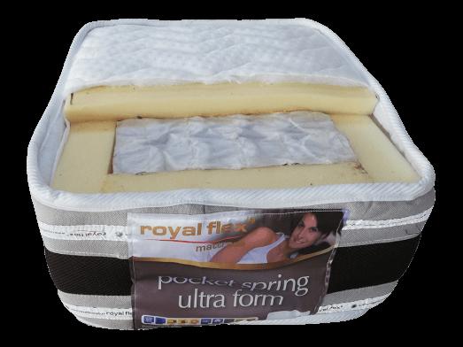 Saltea-Poket-Spring-Ultra-Foam-ERGOFLEX-mostrar-5f